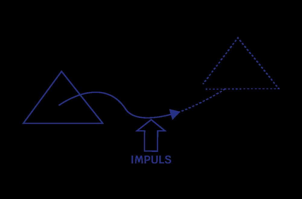 Eine Grafik, die die Restrukturierungen & Turnaround mgt. veranschaulicht